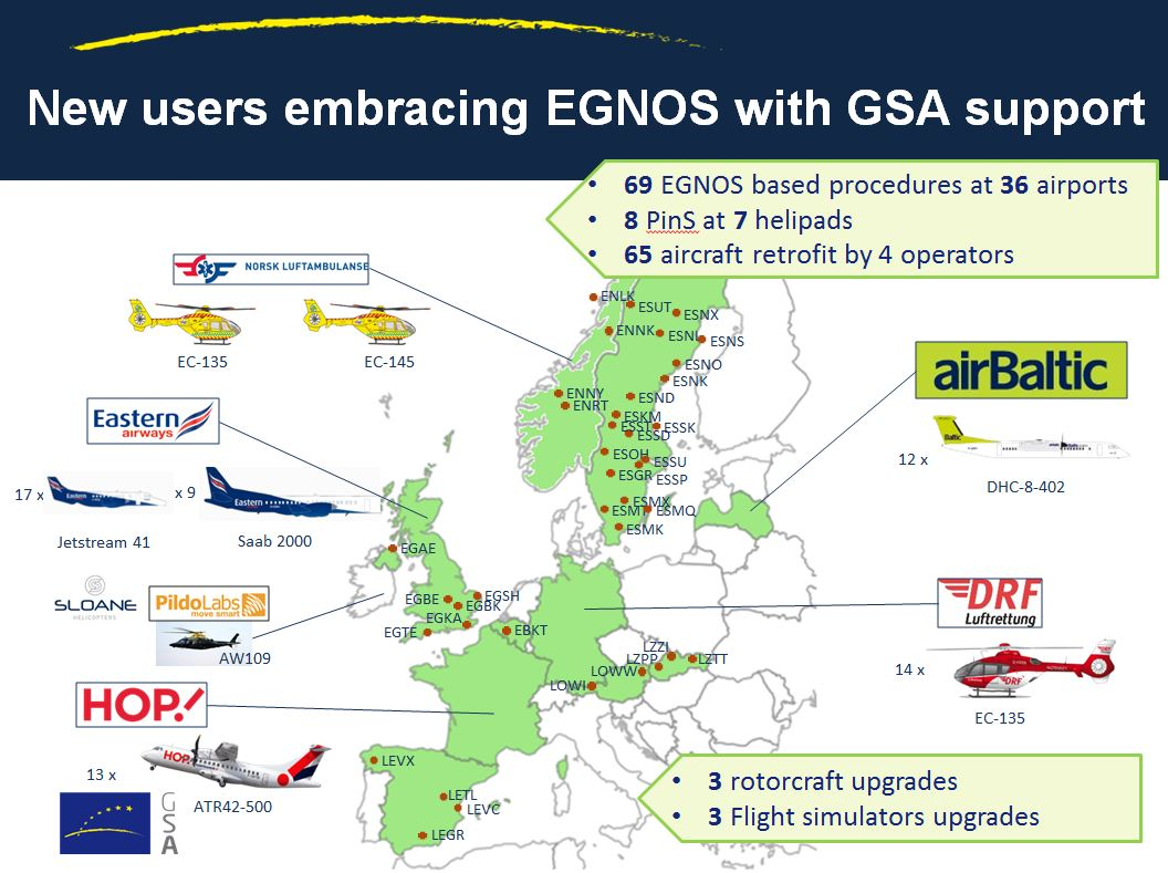 New users embracing EGNOS with GSA support (click to enlarge)