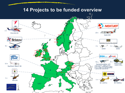 The funded projects are expected to foster the design, development and operational implementation of EGNOS-based operations, including LPV-200 procedures.