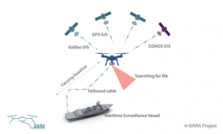 SARA offers improved continuity, usability, coverage and security of SAR drone operations.