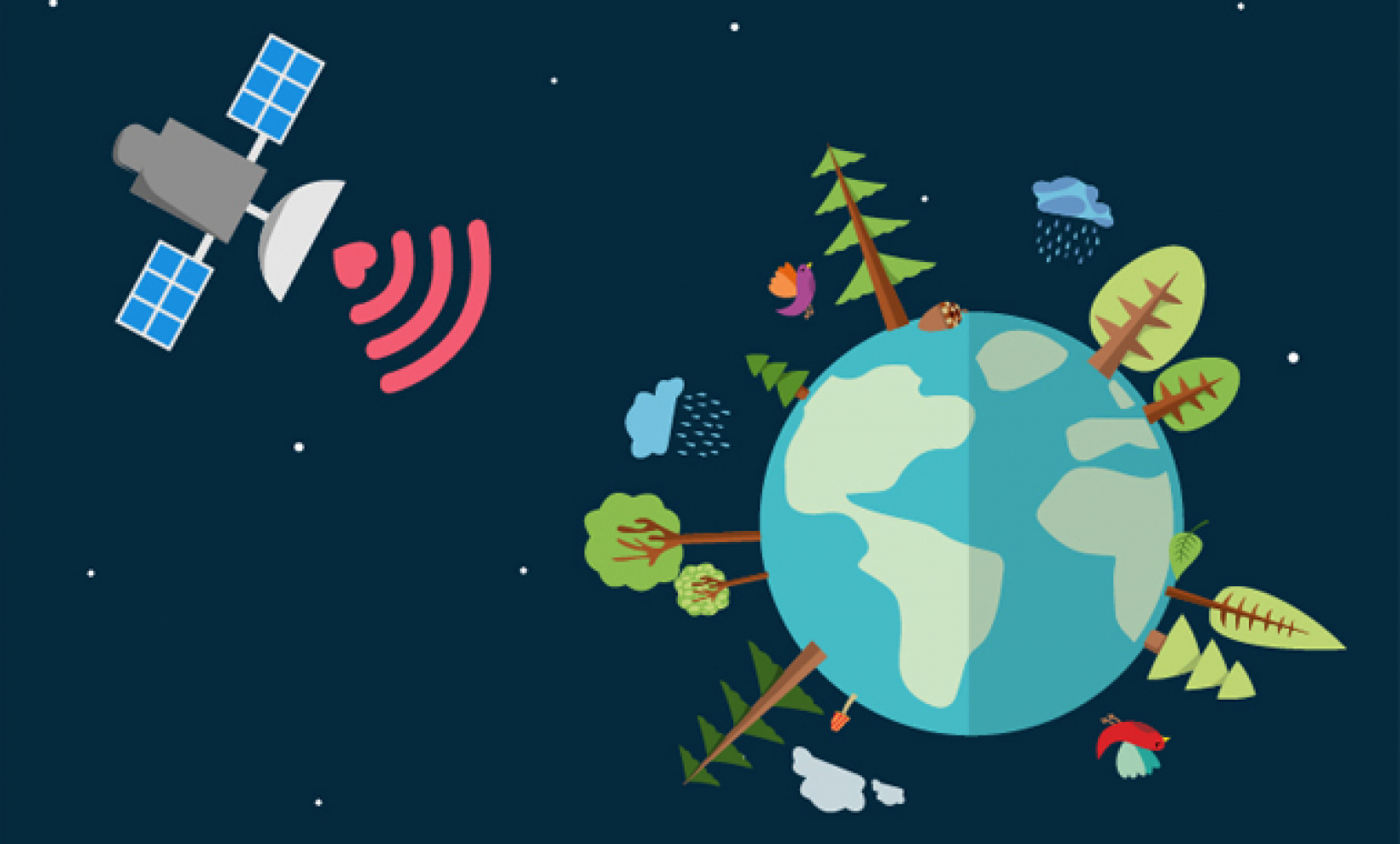 Space technologies are a key asset in the fight for a greener, more sustainable planet.
