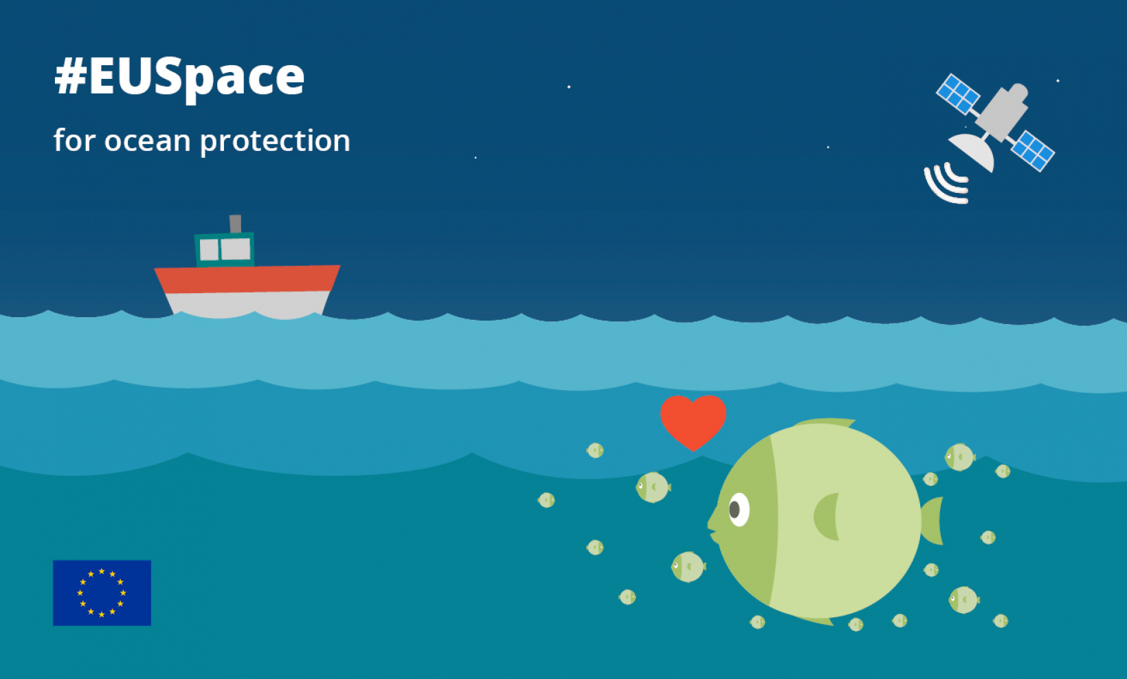 Galileo, EGNOS and Copernicus all contribute to making our seas and oceans safer and more sustainable